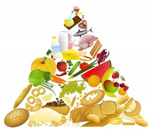 Cartoon rendering of a food pyramid.