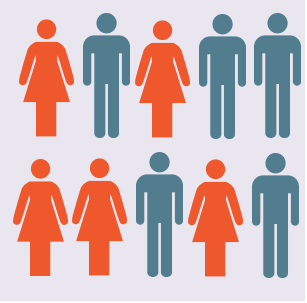 Two rows of symbols for men and women