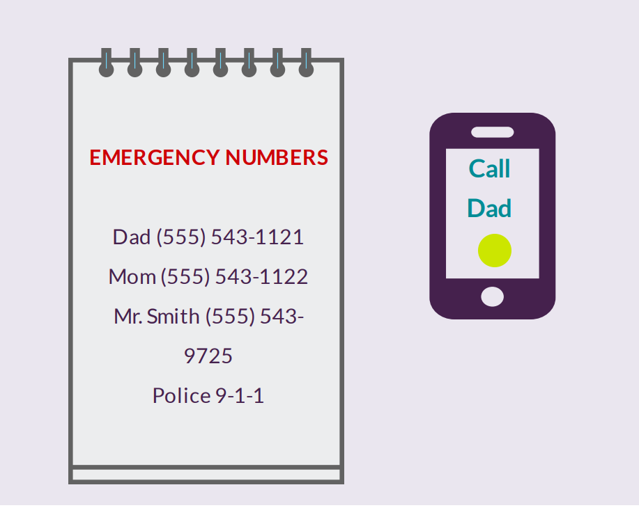 A list of emergency numbers and a cell phone with the words